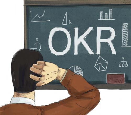 OKR和KPI共存的实战案例